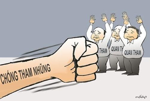 Sự lãnh đạo của Đảng đối với các cơ quan Nhà nước trong thực hiện chức năng kiểm tra, giám sát công tác PCTN